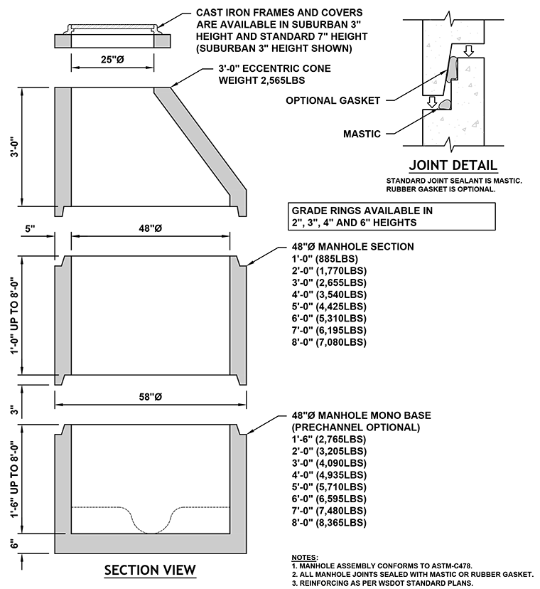 48in-manhole-cone