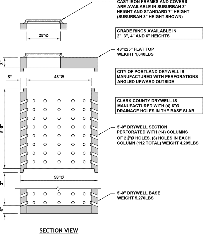 48in-manhole-flattop
