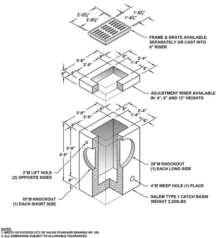 Difference Between An Curb Inlet And A Catch Basin
