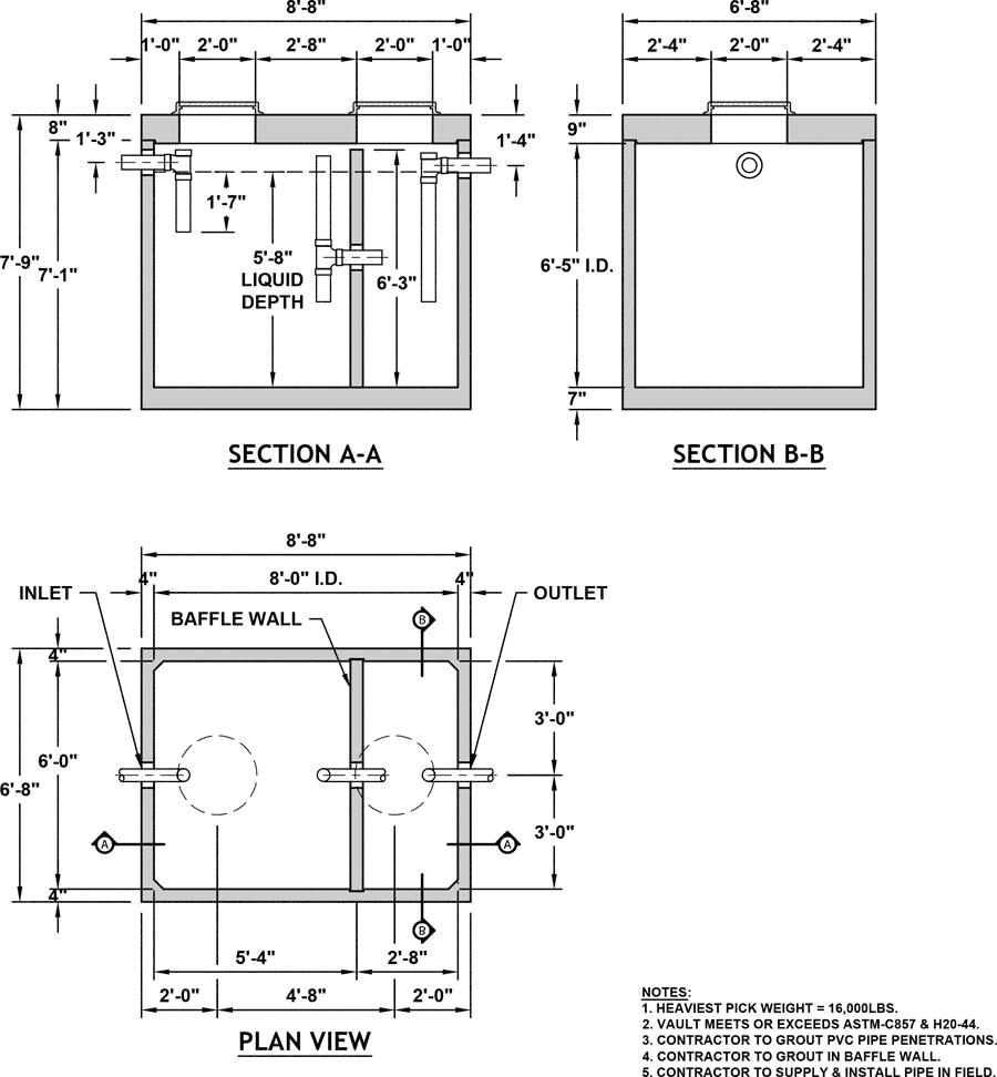 2000 Gallon Grease Interceptor (687)